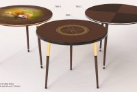 Coffee Tables 3d Model In Table 3dexport in sizing 1280 X 720