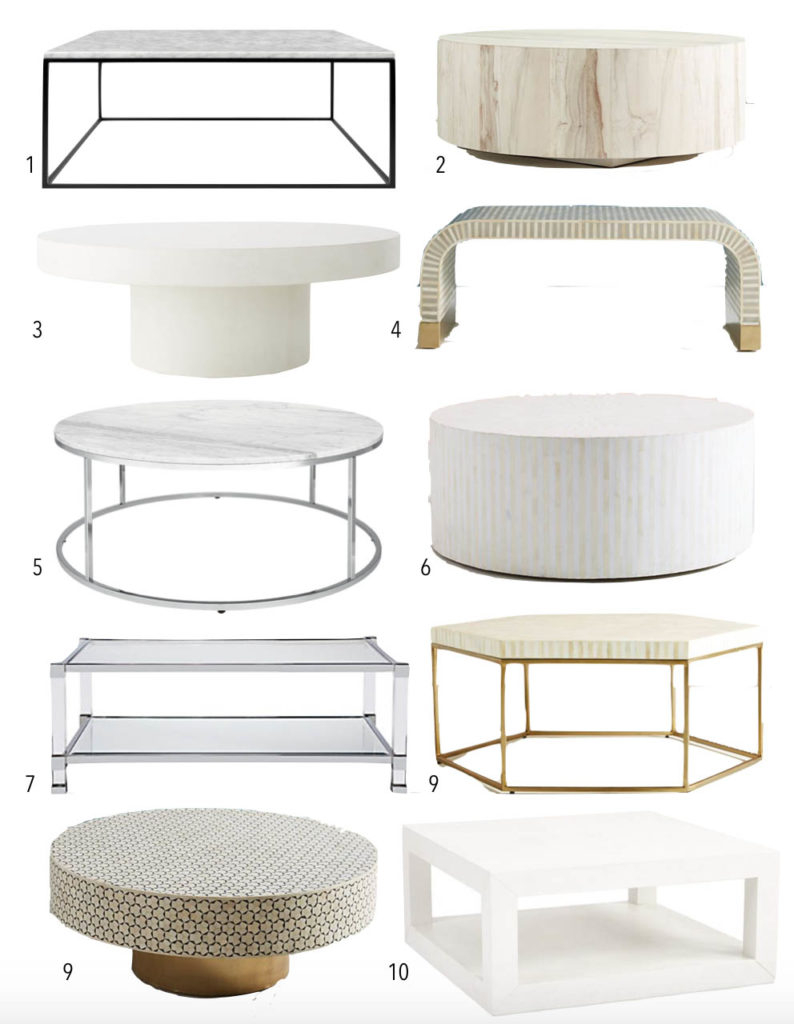 Round White Coffee Table Hipenmoedernl with measurements 794 X 1024